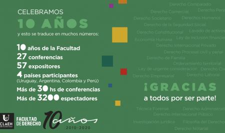 Ciclo de conferencias por los 10 años de la Facultad de Derecho UCLAEH